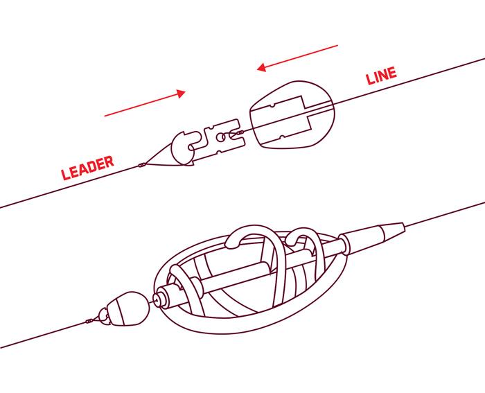 Rychlovýměnný systém návazců Delphin Q-METHOD SS 10ks