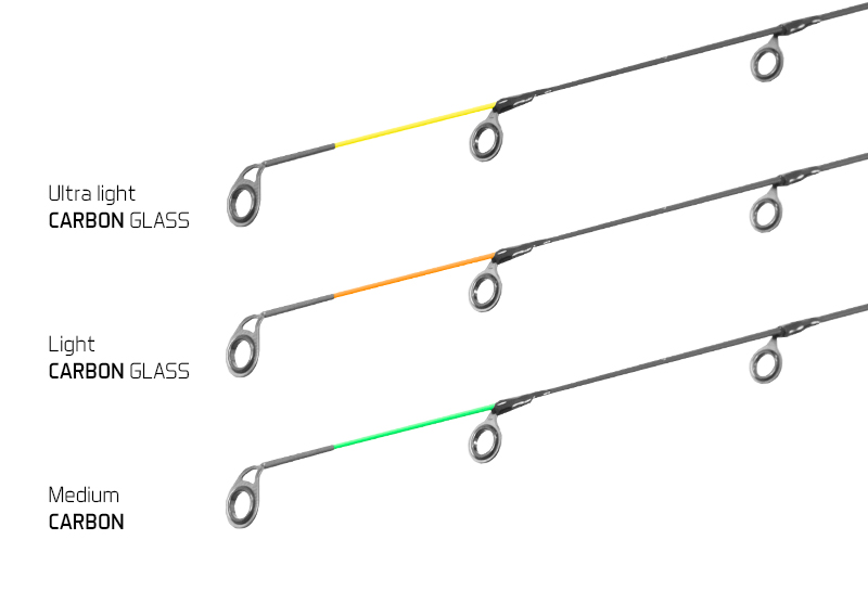 Špička CARBON GLASS pre LEGIA feeder II / 80g Light